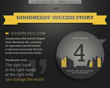 Goodreads-success-story-intro-220x176